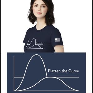 COVID 19 Flatten the Curve - 100% to be donated